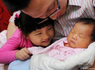 Crisi demografica in Cina